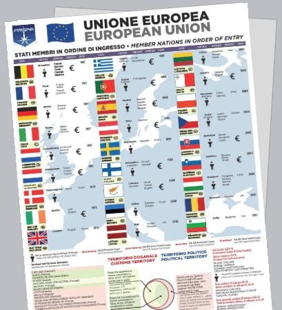 Stati Europei Prisma